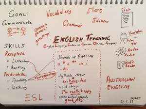 English Teaching